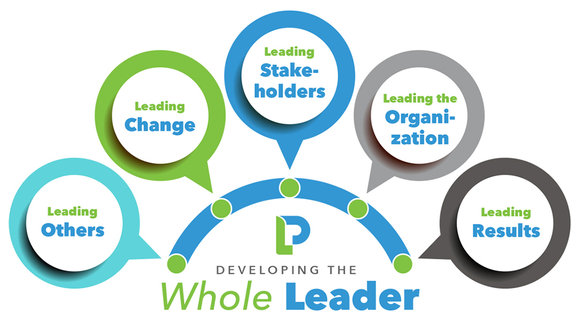 Leadership Partners model only 1000x550 72dpi